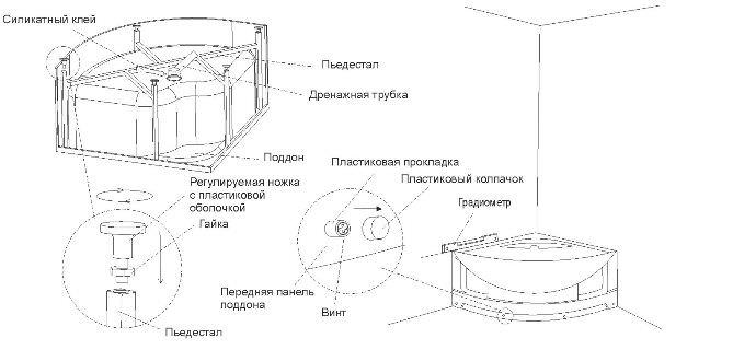 монтажу элементов душевой кабинки на поддон