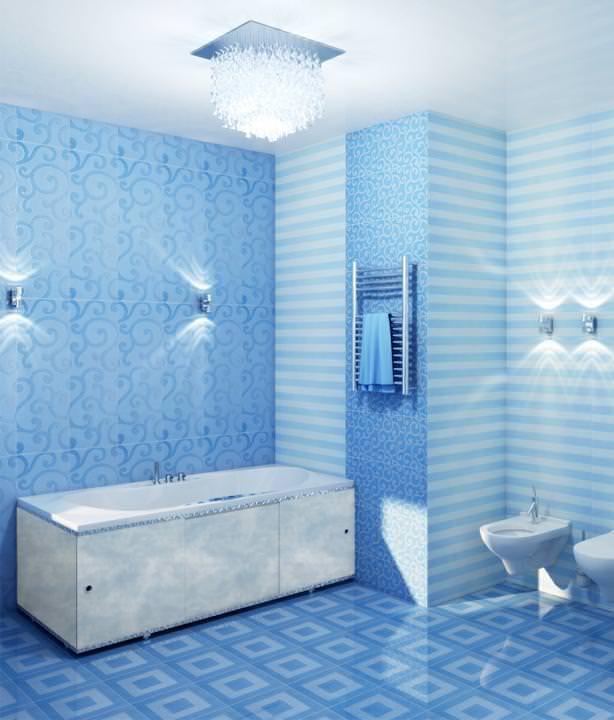 сколько стоит сделать ванную панелями