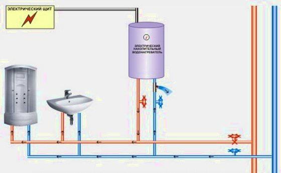 Основные характеристики электрических проточных водонагревателей