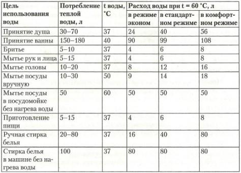 vodonagrevateli-ehlektricheskie-nakopitelnye-049