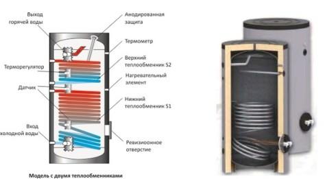 boiler k n 1