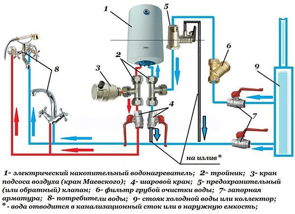 Схема установки водонагревателя своими руками