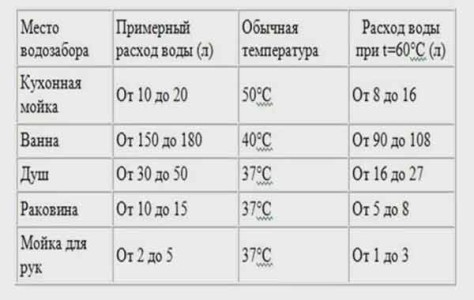 tabliza 1